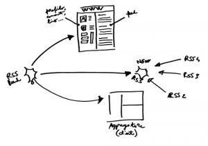 Линейный градиент, как инструмент веб-дизайна